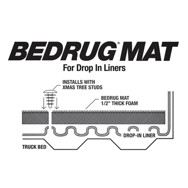 BedRug Bed Mat - with Drop In Bed Liner - Diagram